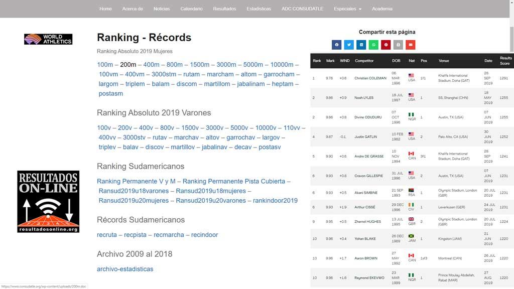 Todos los Récords, todo el Ranking actualizado concluyendo este 2019. 1