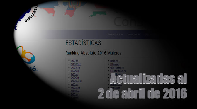 Estadísticas actualizadas al 1 de abril de 2016 3
